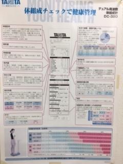 体組成計の表